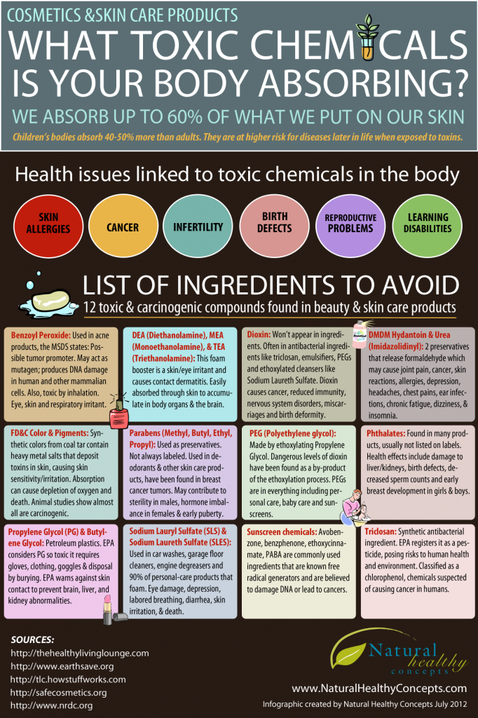 toxic ingredients